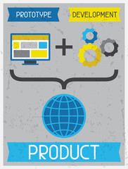 Product. Retro poster in flat design style.