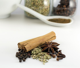 Chinese Five Spice Powder Ingredients