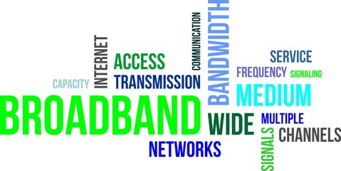 word cloud - broadband