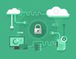 Secure Cloud Computing - 65182365