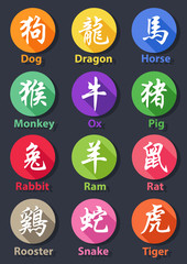 Chinese Calligraphy Zodiac Flat Design