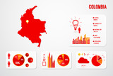 Colombia Country Infographics Template Vector poster
