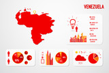 Venezuela Country Infographics Template Vector poster