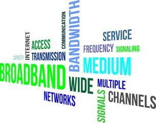 word cloud - broadband