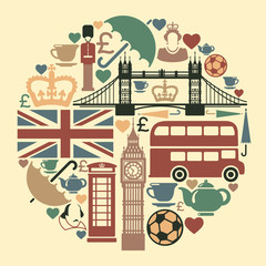 Icons on a theme of England