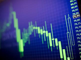 Analytics U.S. dollar index DXYO.