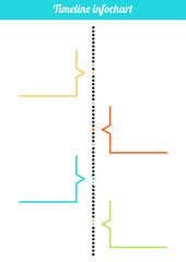 Vertical timeline inforchart