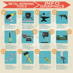 Set of metal working tools Infographics