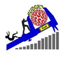Budget Cut and Job Loss