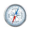 Success / Compass / Concept