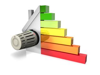 Haus Energieeffienz Thermostat