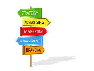 MARKETING SIGNPOST (strategy advertising branding management)