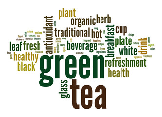 Green tea word cloud