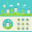 City and Nature Landscape. Eco Living Concept