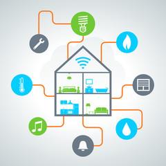 Maison connectée - Connected Home - 002