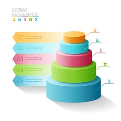 Business Infographics five stages in the form of circles