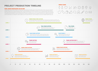 project production timeline graph