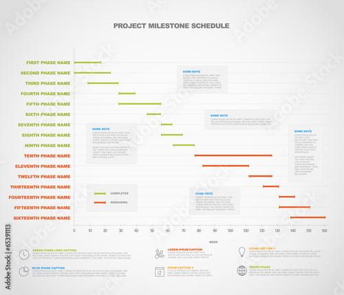 project timeline graph gantt progress chart of project buy
