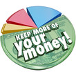 Постер, плакат: Keep More of Your Money Pie Chart Taxes Fees Costs Higher Percen
