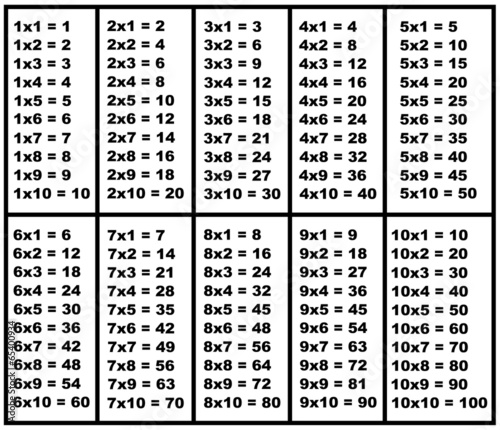 "Multiplication table isolated on white"" fichier vectoriel libre de ..."