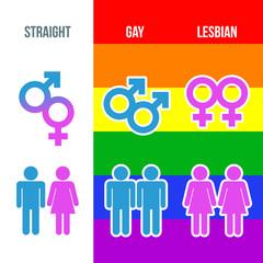 Couple symbols