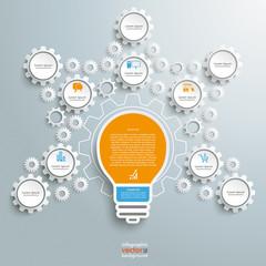 Bulb Infographic Big Gear Machine