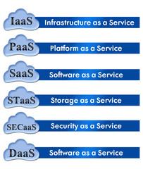 Cloud Computing Elements 1