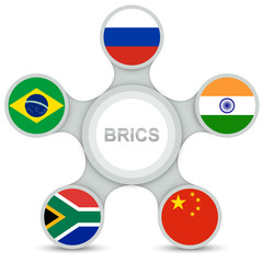 BRICS – Infographic Metaball