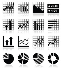 Stock market analysis, chart and graph icons set