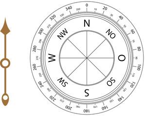 Kompass Kompassnadel Nadel Norden Osten Süden Westen