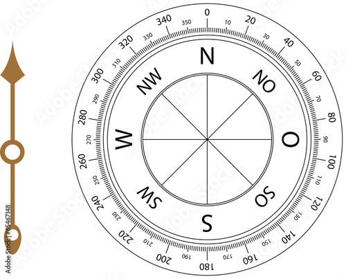 kompass kompassnadel nadel norden osten s den westen stockfotos und lizenzfreie vektoren auf. Black Bedroom Furniture Sets. Home Design Ideas
