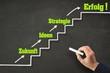 Die Wege zum Erfolg