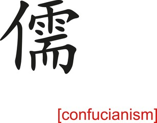 Chinese Sign for confucianism
