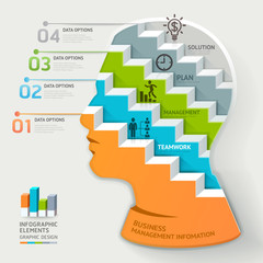 Business concept infographic template. Businessman head thinking
