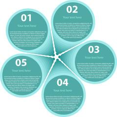 Five steps diagram