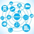cargo management, blue connecting network
