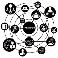 business management, connecting network diagram