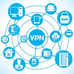 virtual private network, blue connecting network
