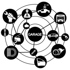 garage and automotive, connecting network