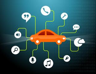 Connected car - Voiture connectée - 005