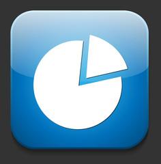 Pie chart button