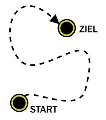 START bis ZIEL, Schlangenlinie