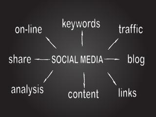 Social media black background