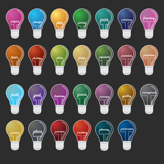 bulb marketing words(Terminology) vector