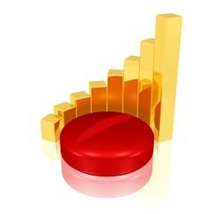 Pharma-Aktie, Kursentwicklung