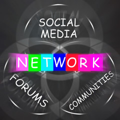 Network Words Displays Forums Social Media and Communities
