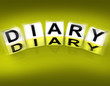 Diary Blocks Displays Journal Blog or Autobiographical Record