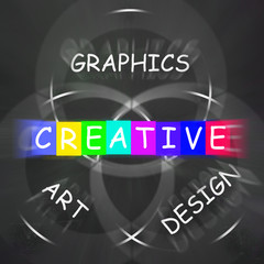 Creative Choices Displays Graphics Art Design and Creativity