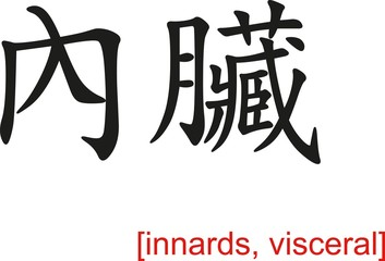 Chinese Sign for innards, visceral