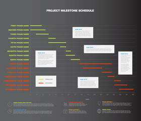 Vector project timeline graph - gantt progress chart